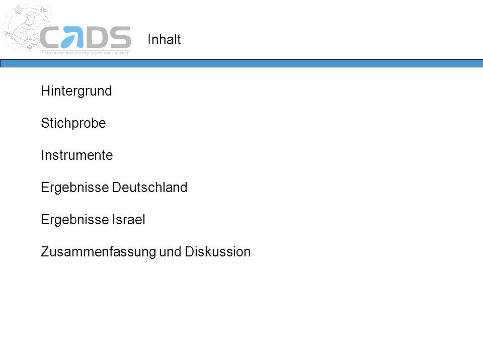 Inhalt Hintergrund. Stichprobe. Instrumente. Ergebnisse Deutschland.