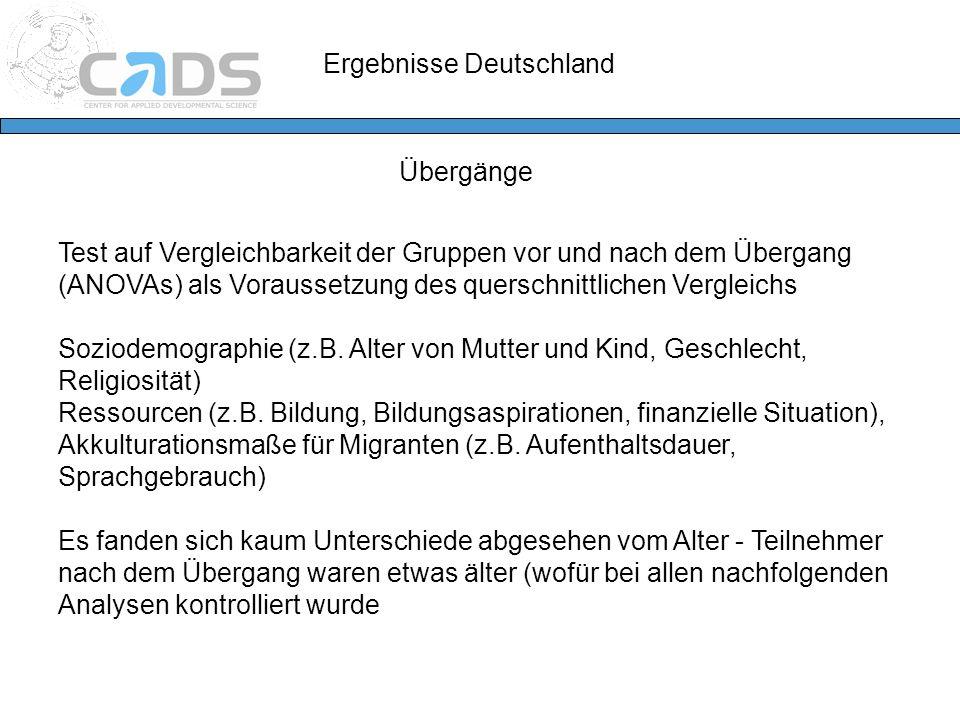 Ergebnisse Deutschland
