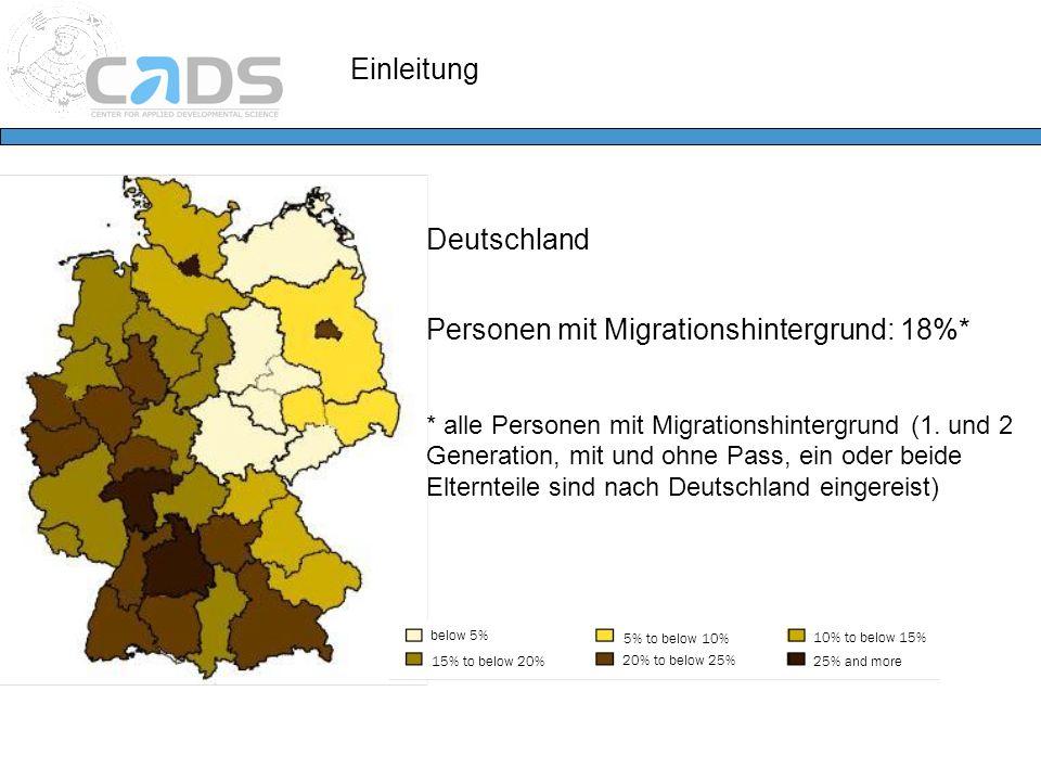 Personen mit Migrationshintergrund: 18%*