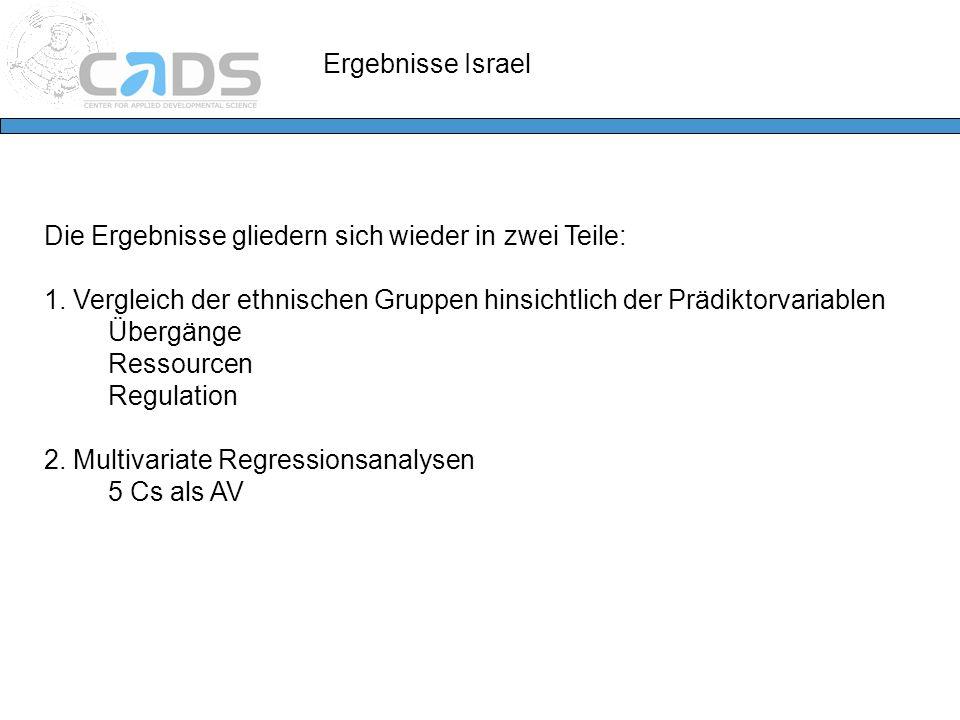 Ergebnisse Israel Die Ergebnisse gliedern sich wieder in zwei Teile: 1. Vergleich der ethnischen Gruppen hinsichtlich der Prädiktorvariablen.