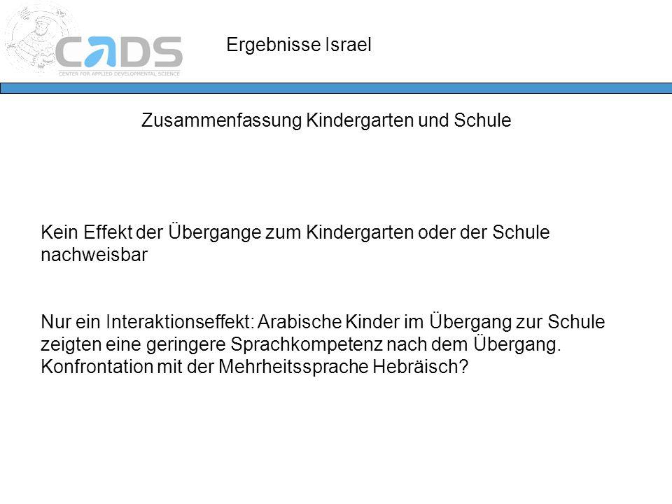 Zusammenfassung Kindergarten und Schule