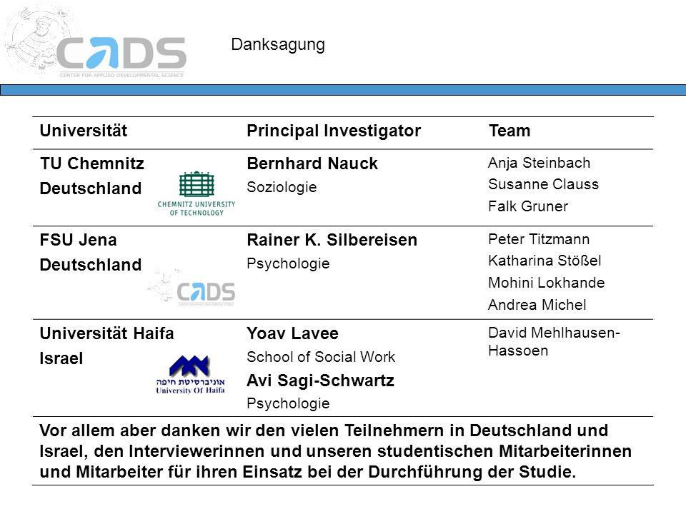 Principal Investigator Team TU Chemnitz Deutschland Bernhard Nauck