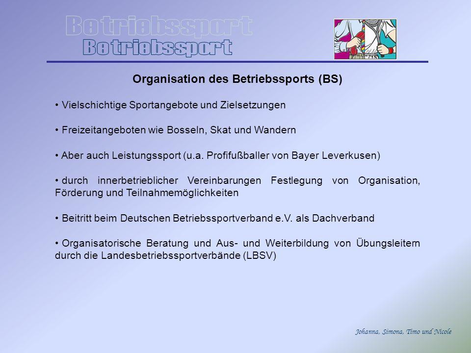 Organisation des Betriebssports (BS)