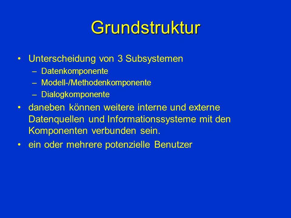 Grundstruktur Unterscheidung von 3 Subsystemen