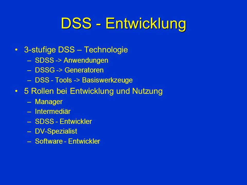 DSS - Entwicklung 3-stufige DSS – Technologie