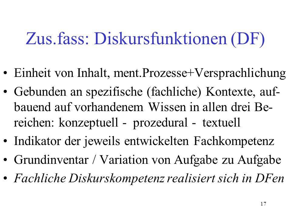 Zus.fass: Diskursfunktionen (DF)