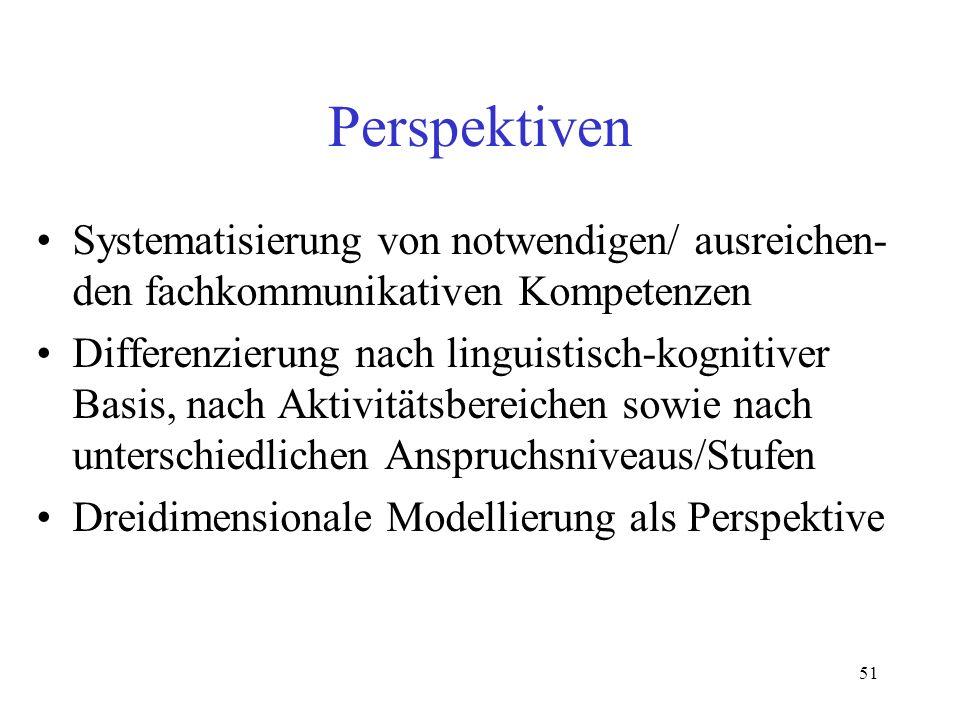 Perspektiven Systematisierung von notwendigen/ ausreichen-den fachkommunikativen Kompetenzen.