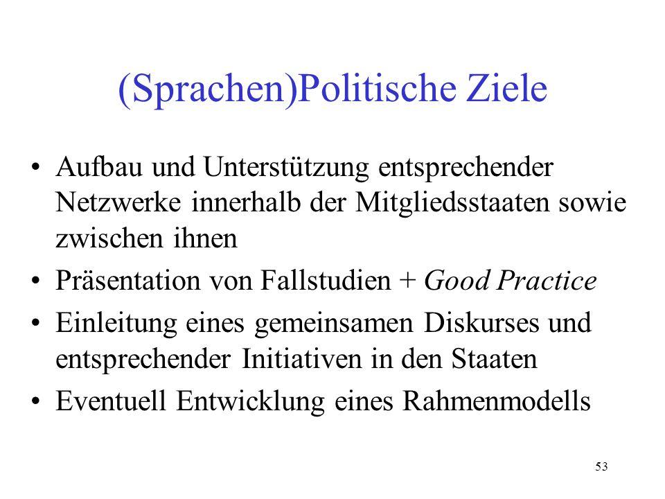 (Sprachen)Politische Ziele