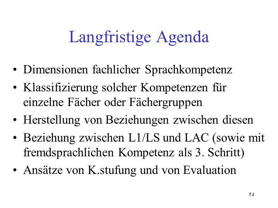 Langfristige Agenda Dimensionen fachlicher Sprachkompetenz