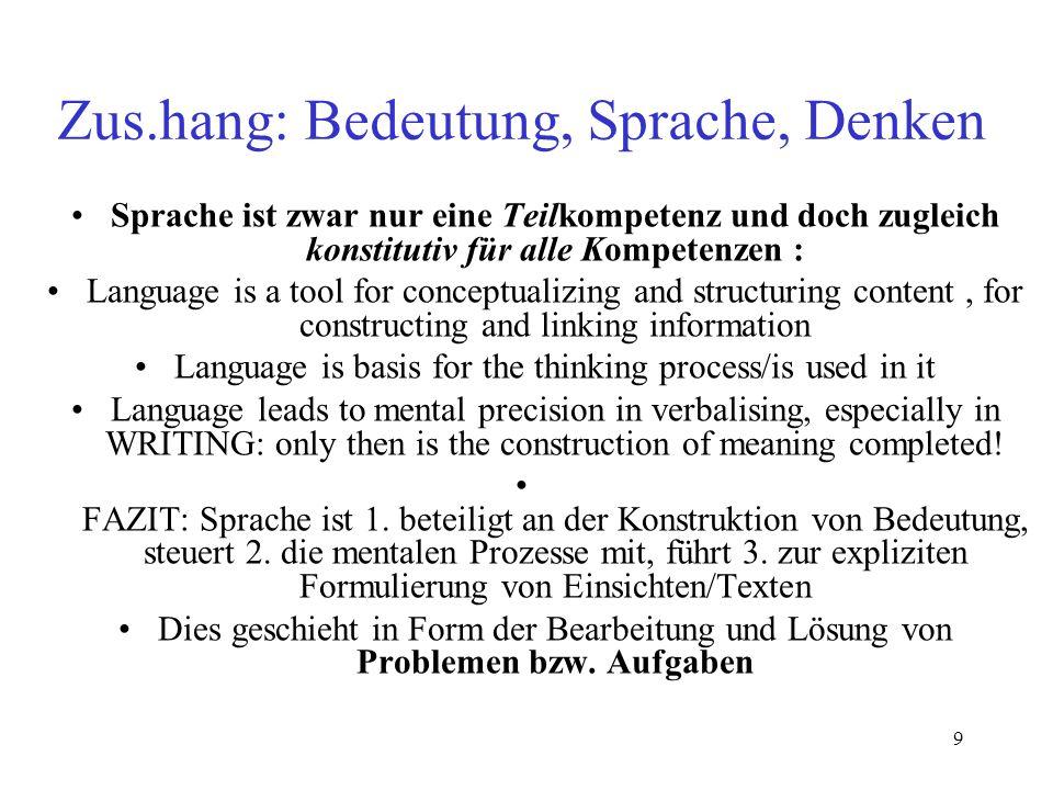 Zus.hang: Bedeutung, Sprache, Denken