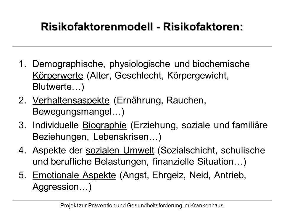 Risikofaktorenmodell - Risikofaktoren: