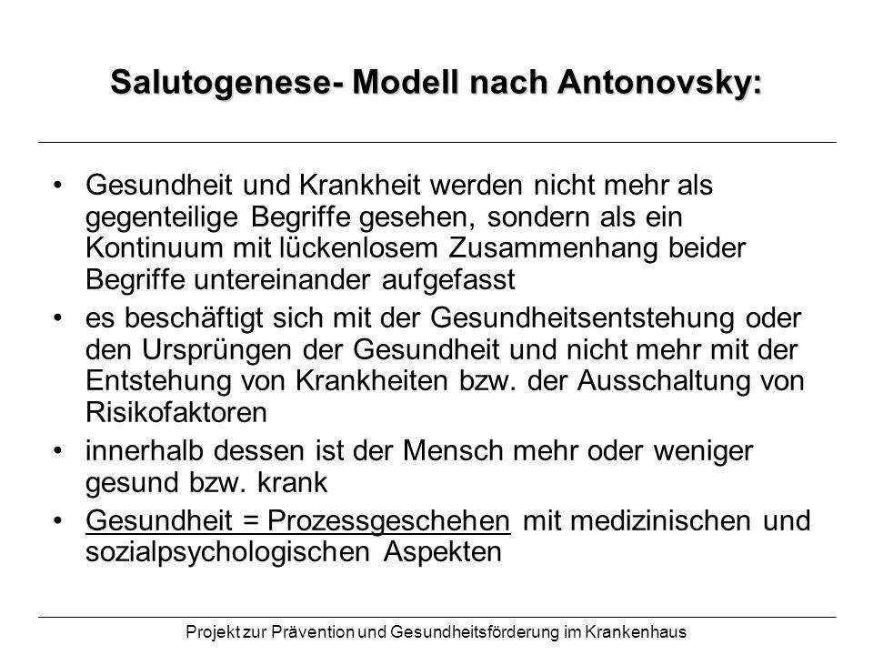 Salutogenese- Modell nach Antonovsky: