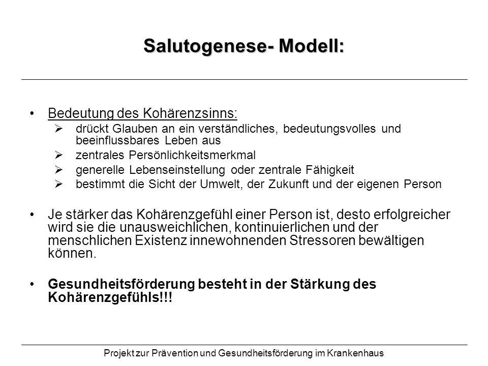 Salutogenese- Modell: