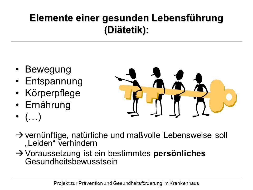 Elemente einer gesunden Lebensführung (Diätetik):