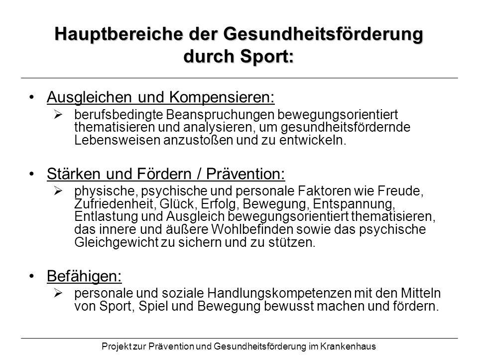 Hauptbereiche der Gesundheitsförderung durch Sport: