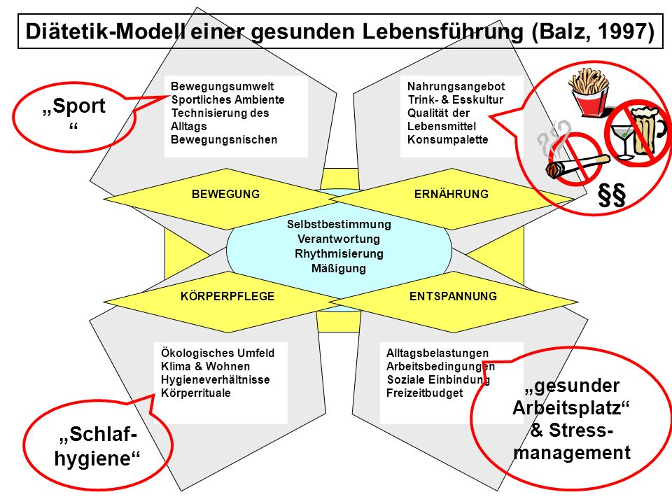 """""""gesunder Arbeitsplatz & Stress-management"""