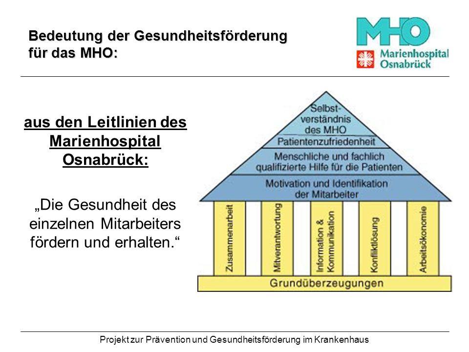 Bedeutung der Gesundheitsförderung für das MHO: