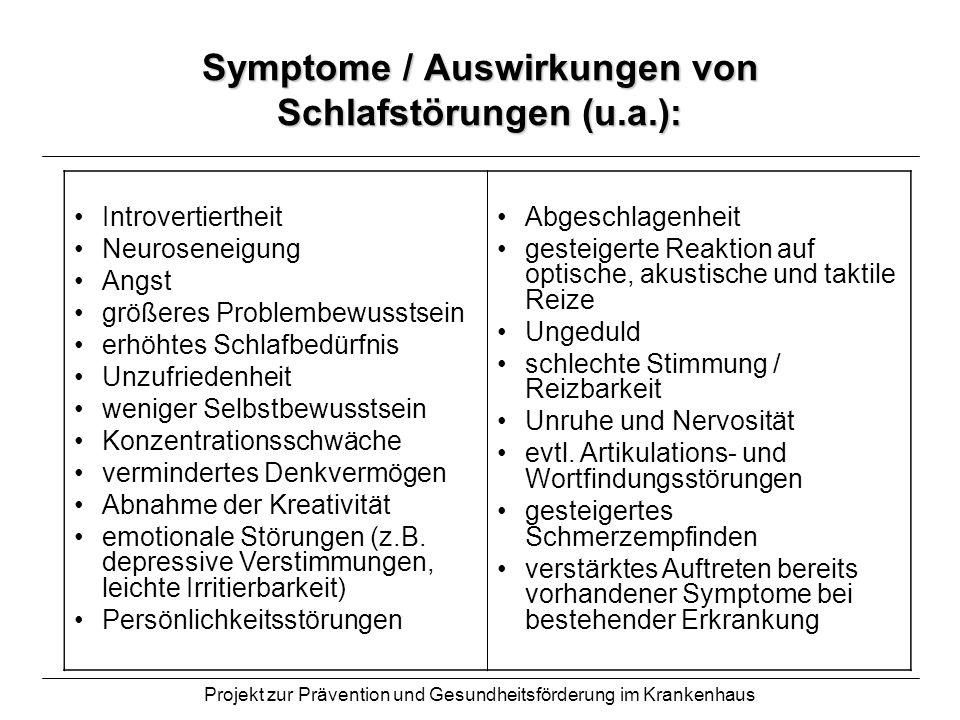 Symptome / Auswirkungen von Schlafstörungen (u.a.):