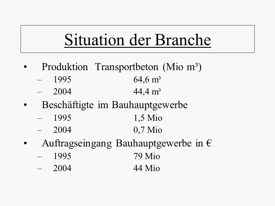 Situation der Branche Produktion Transportbeton (Mio m³)