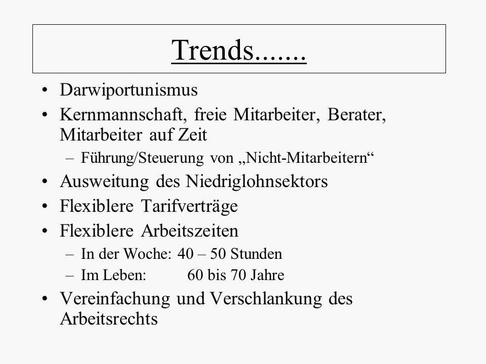Trends....... Darwiportunismus