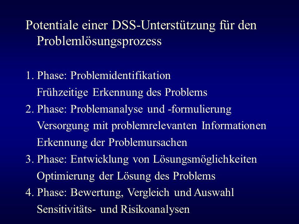 Potentiale einer DSS-Unterstützung für den Problemlösungsprozess
