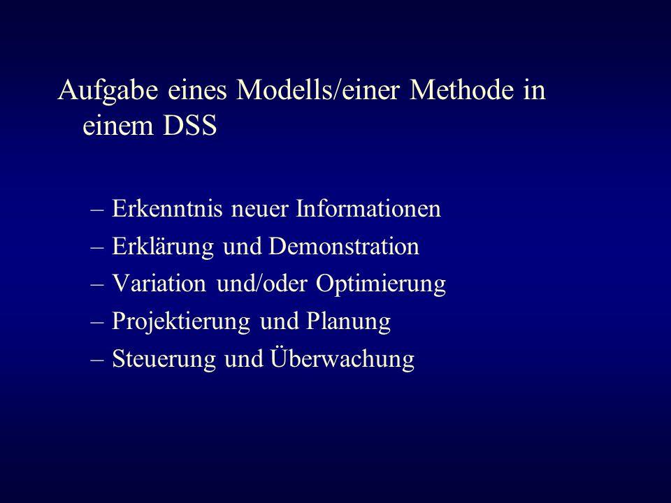 Aufgabe eines Modells/einer Methode in einem DSS