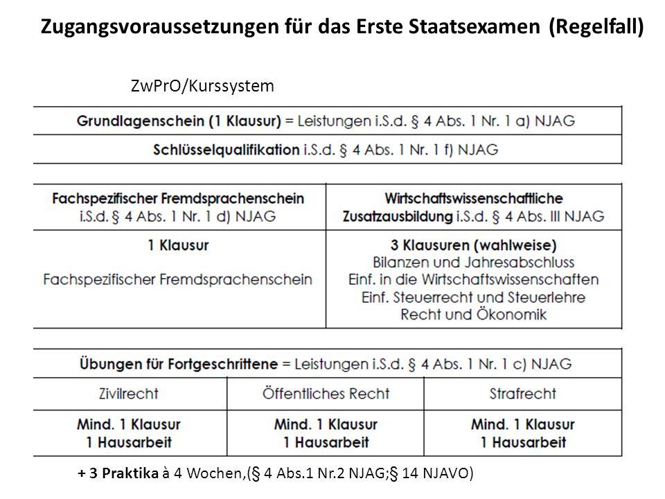 Zugangsvoraussetzungen für das Erste Staatsexamen (Regelfall)