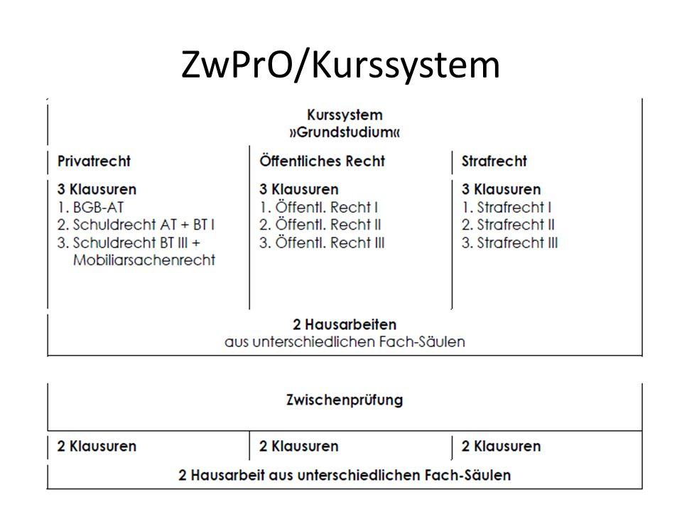 ZwPrO/Kurssystem