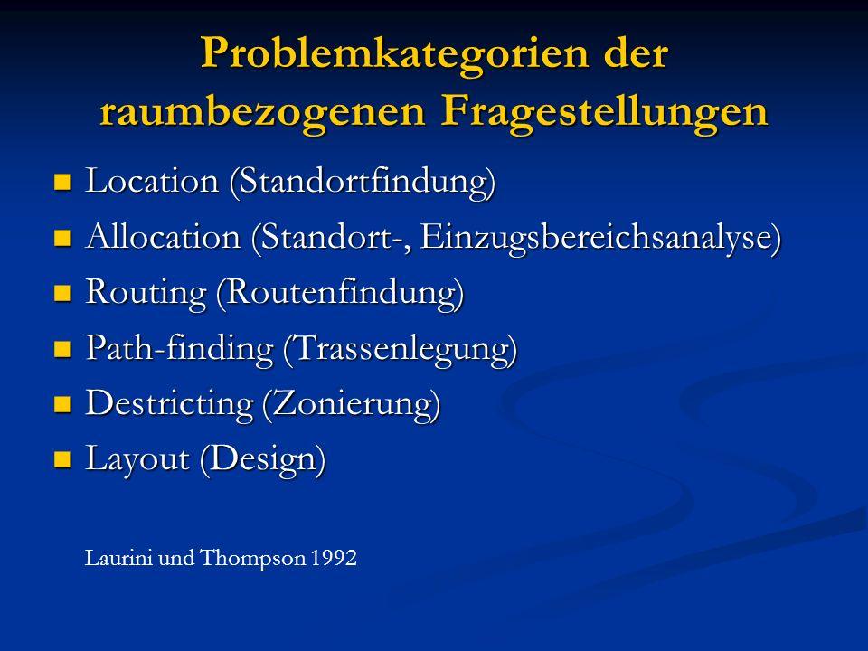 Problemkategorien der raumbezogenen Fragestellungen