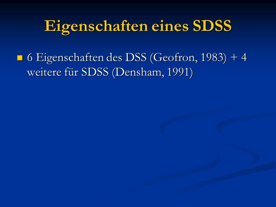 Eigenschaften eines SDSS