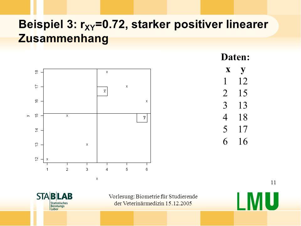 Beispiel 3: rXY=0.72, starker positiver linearer Zusammenhang