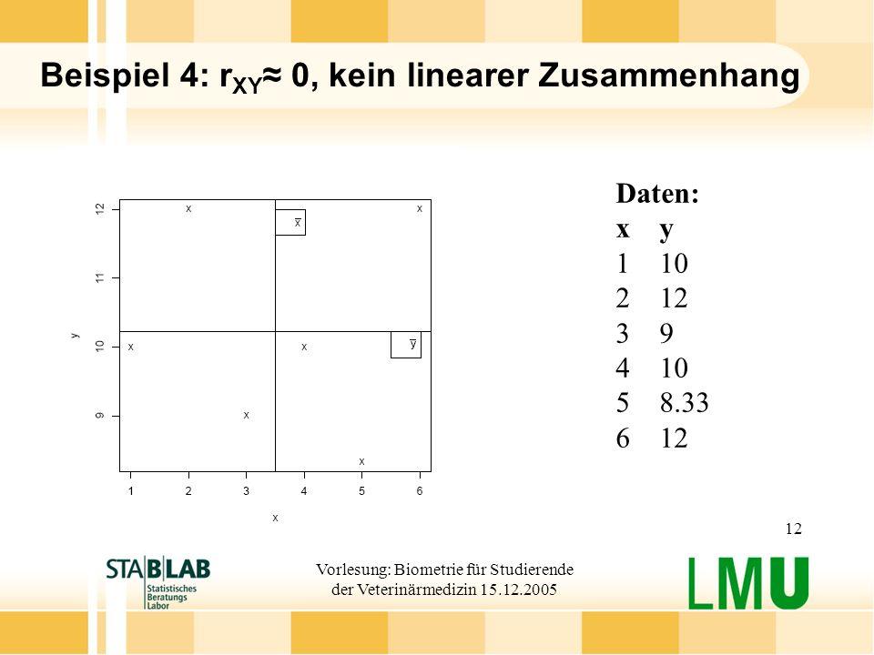 Beispiel 4: rXY≈ 0, kein linearer Zusammenhang