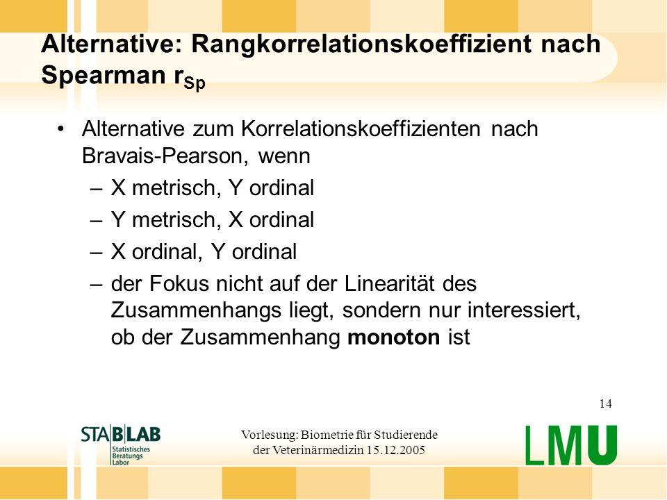 Alternative: Rangkorrelationskoeffizient nach Spearman rSp