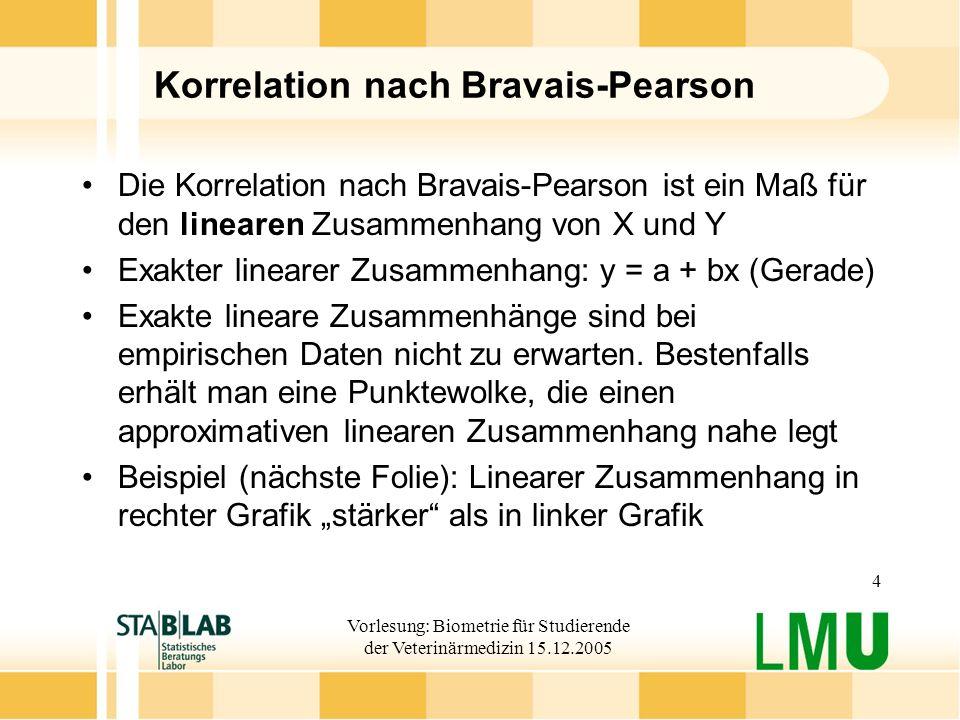 Korrelation nach Bravais-Pearson
