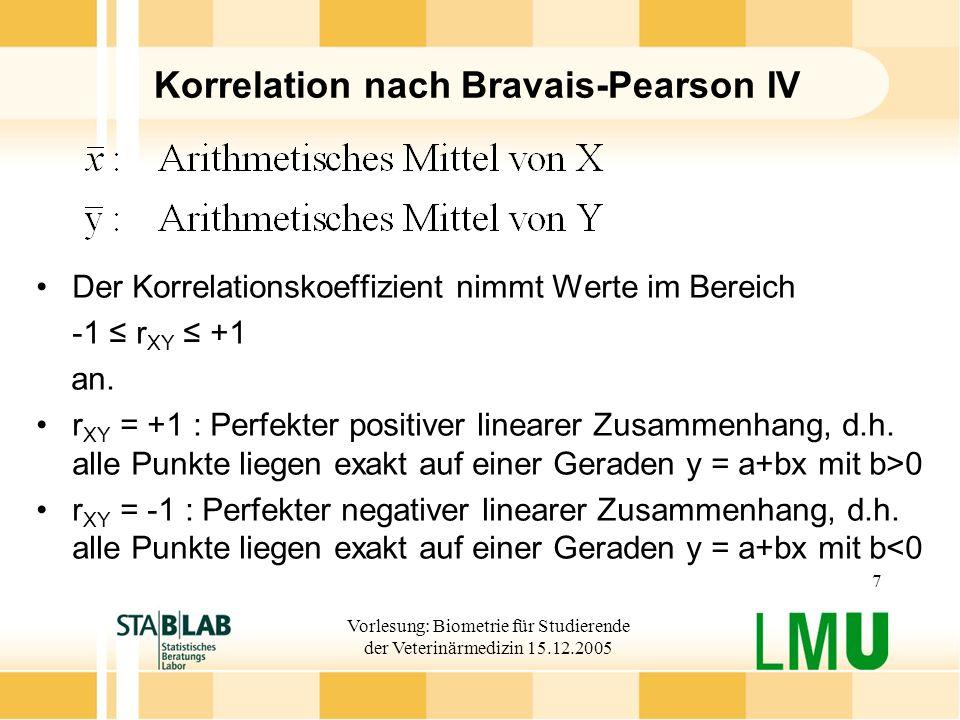 Korrelation nach Bravais-Pearson IV