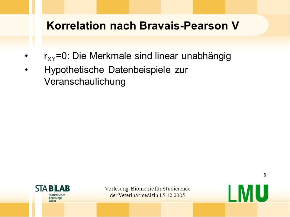 Korrelation nach Bravais-Pearson V