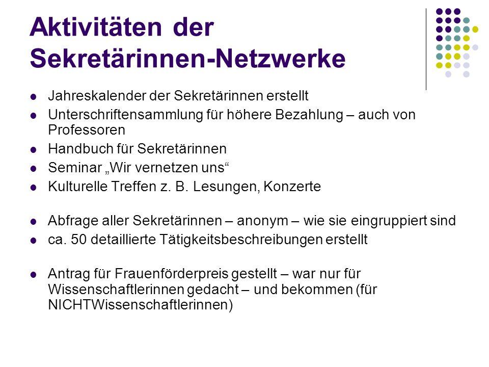 Aktivitäten der Sekretärinnen-Netzwerke