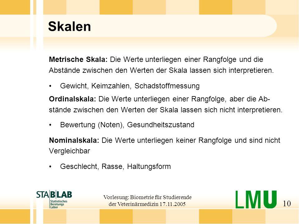 Vorlesung: Biometrie für Studierende der Veterinärmedizin 17.11.2005