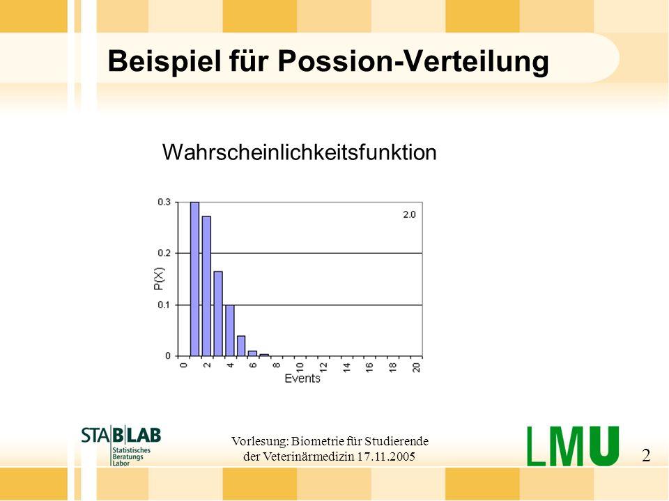 Beispiel für Possion-Verteilung