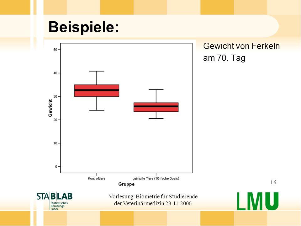 Vorlesung: Biometrie für Studierende der Veterinärmedizin 23.11.2006