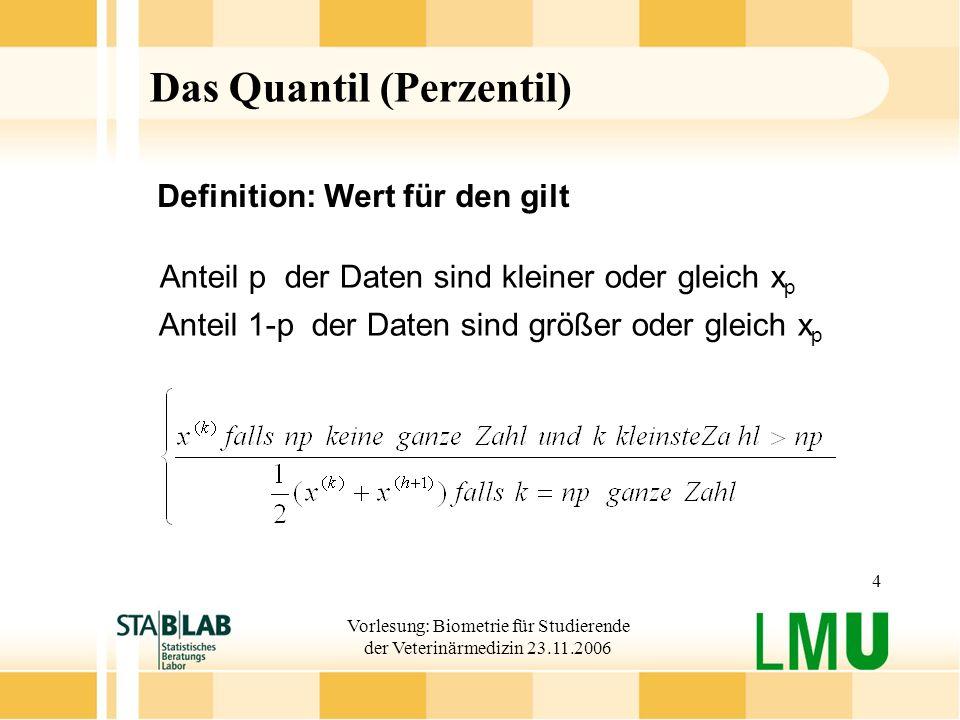 Das Quantil (Perzentil)