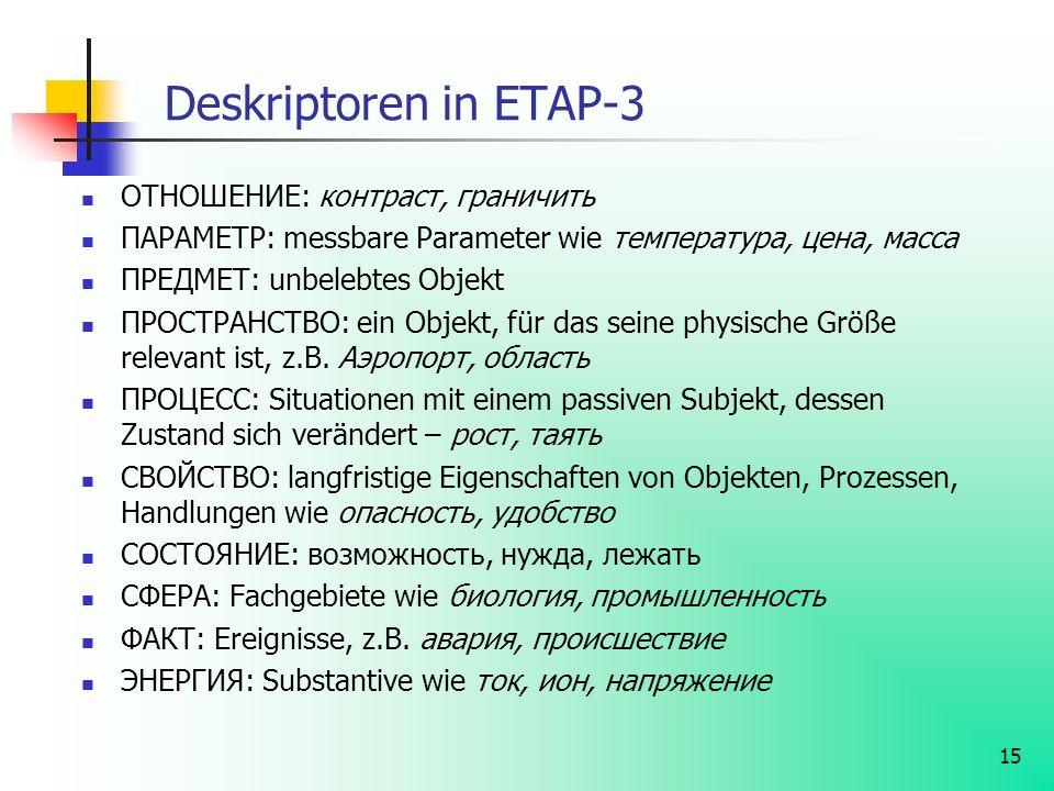 Deskriptoren in ETAP-3 ОТНОШЕНИЕ: контраст, граничить