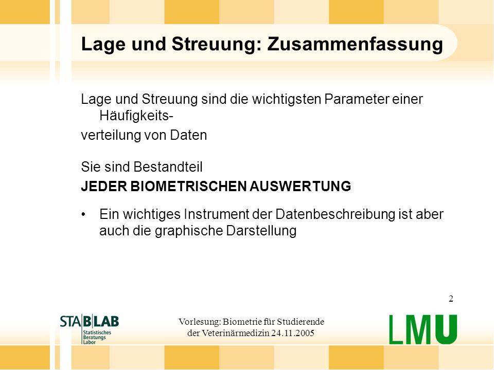 Vorlesung: Biometrie für Studierende der Veterinärmedizin 24.11.2005