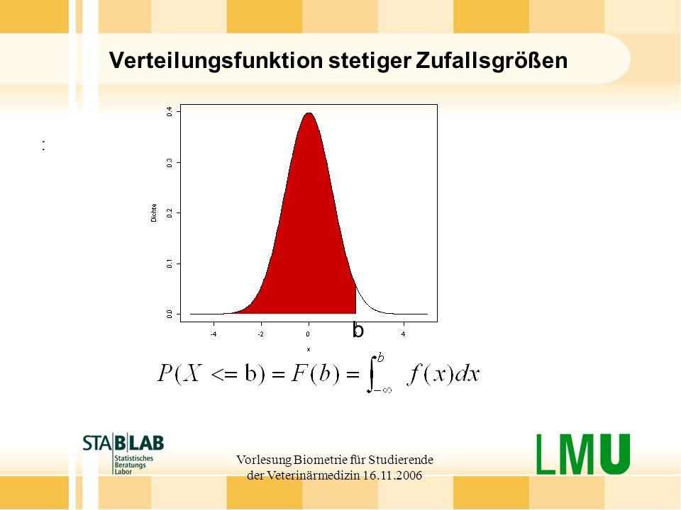 Verteilungsfunktion stetiger Zufallsgrößen