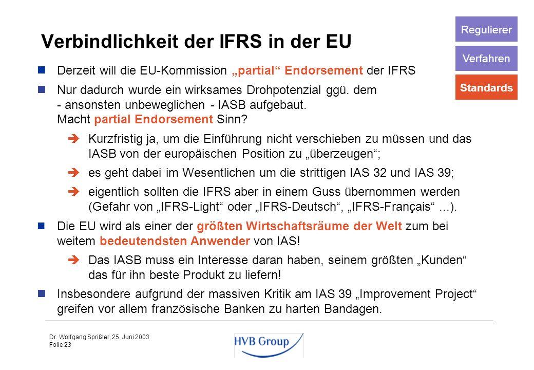 Verbindlichkeit der IFRS in der EU