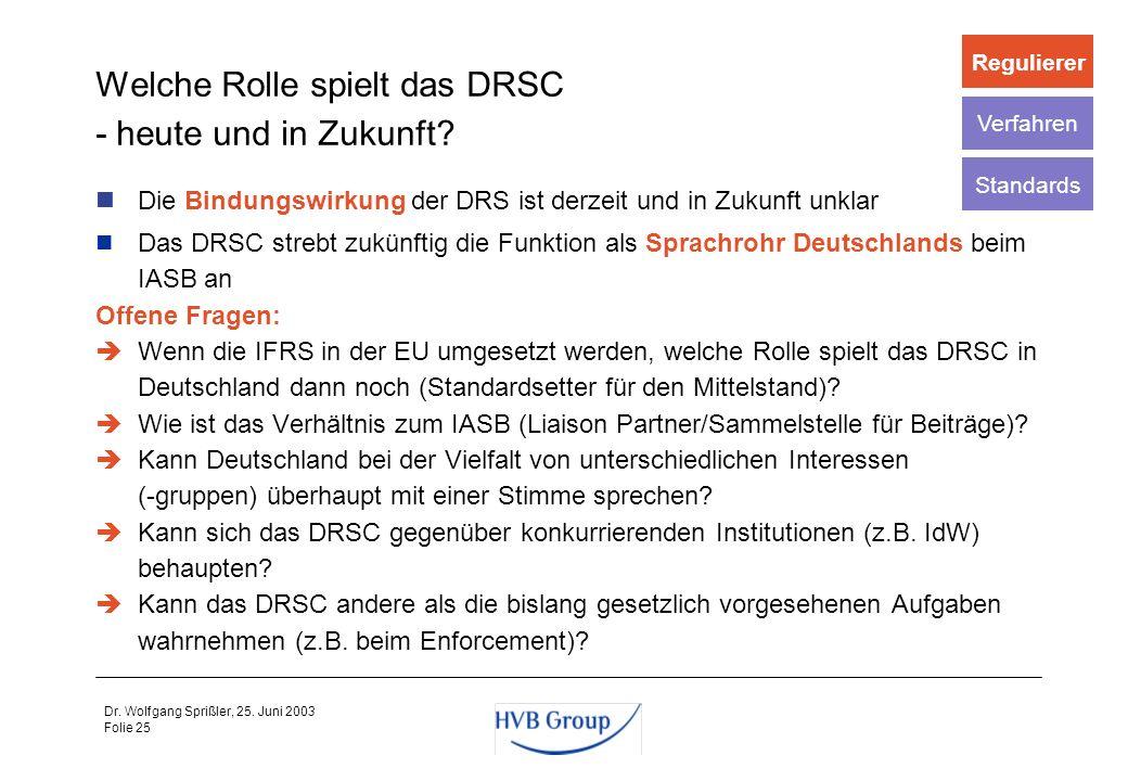 Welche Rolle spielt das DRSC - heute und in Zukunft