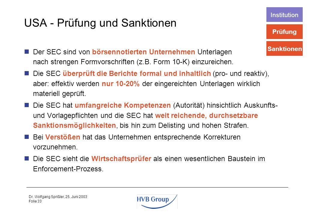 USA - Prüfung und Sanktionen