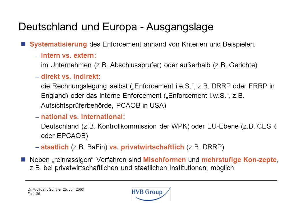 Deutschland und Europa - Ausgangslage
