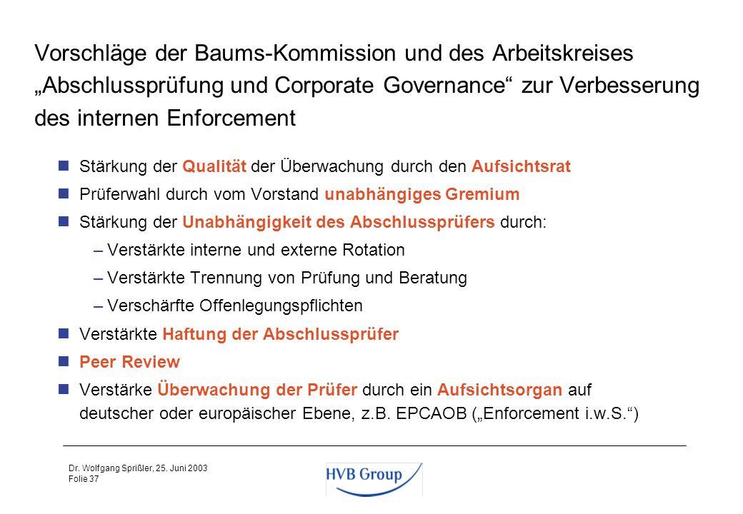 """Vorschläge der Baums-Kommission und des Arbeitskreises """"Abschlussprüfung und Corporate Governance zur Verbesserung des internen Enforcement"""