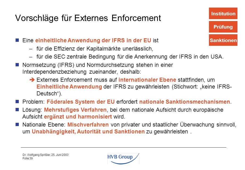 Vorschläge für Externes Enforcement